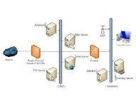 Network Diagram Image
